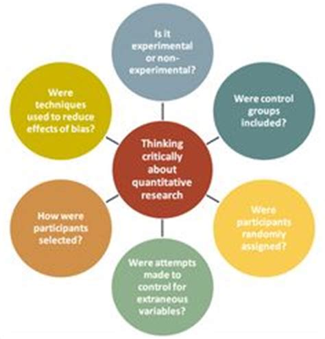 What to include in a research proposal methodology
